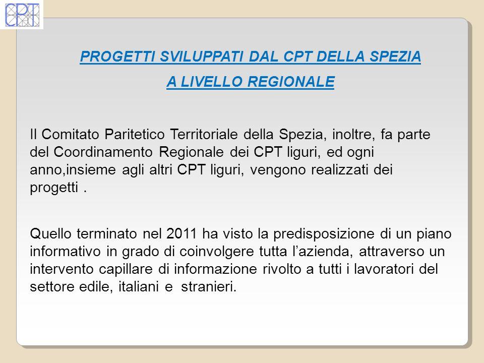PROGETTI SVILUPPATI DAL CPT DELLA SPEZIA A LIVELLO REGIONALE Il Comitato Paritetico Territoriale della Spezia, inoltre, fa parte del Coordinamento Reg