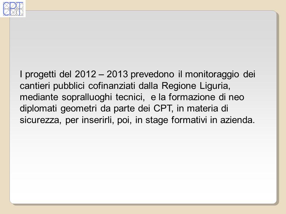 I progetti del 2012 – 2013 prevedono il monitoraggio dei cantieri pubblici cofinanziati dalla Regione Liguria, mediante sopralluoghi tecnici, e la for