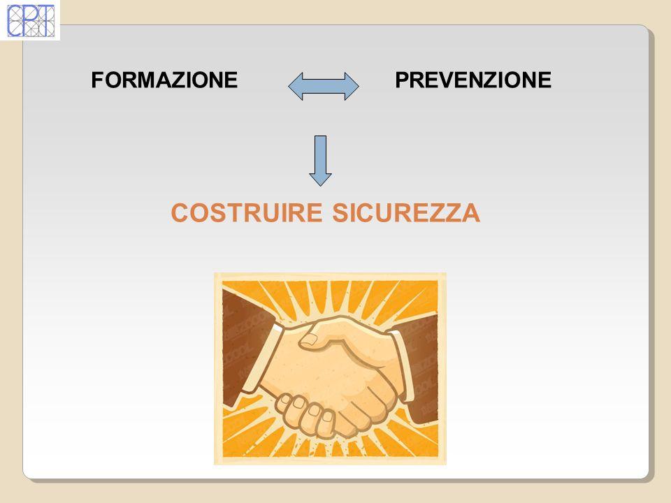 FORMAZIONE PREVENZIONE COSTRUIRE SICUREZZA