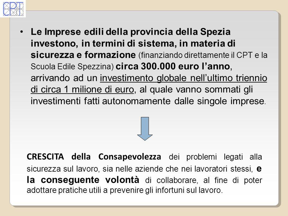 Le Imprese edili della provincia della Spezia investono, in termini di sistema, in materia di sicurezza e formazione (finanziando direttamente il CPT