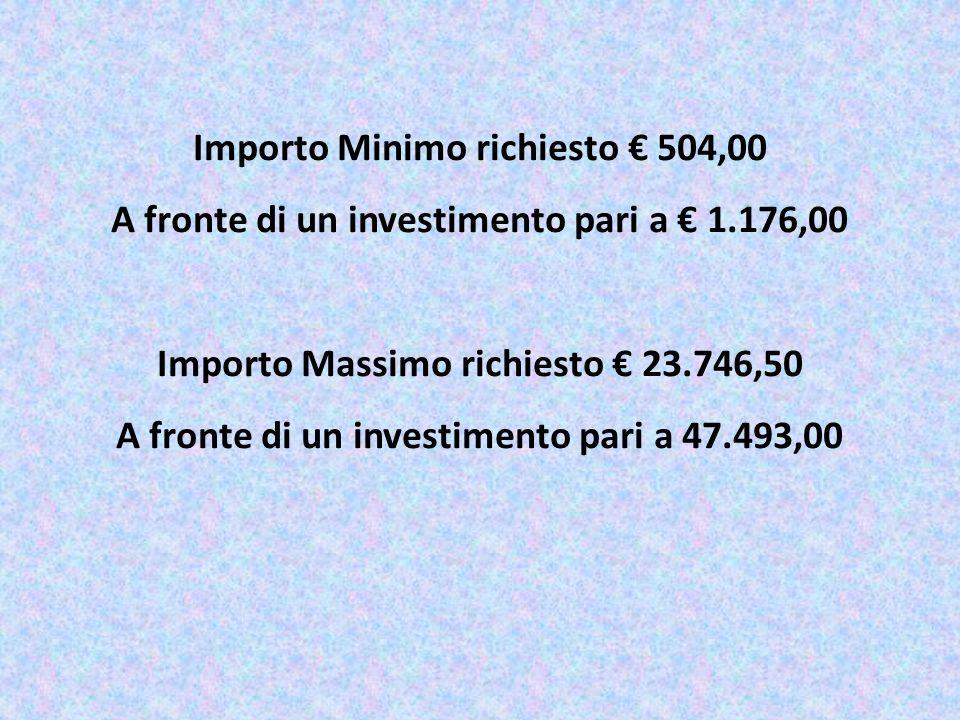 Importo Minimo richiesto 504,00 A fronte di un investimento pari a 1.176,00 Importo Massimo richiesto 23.746,50 A fronte di un investimento pari a 47.493,00