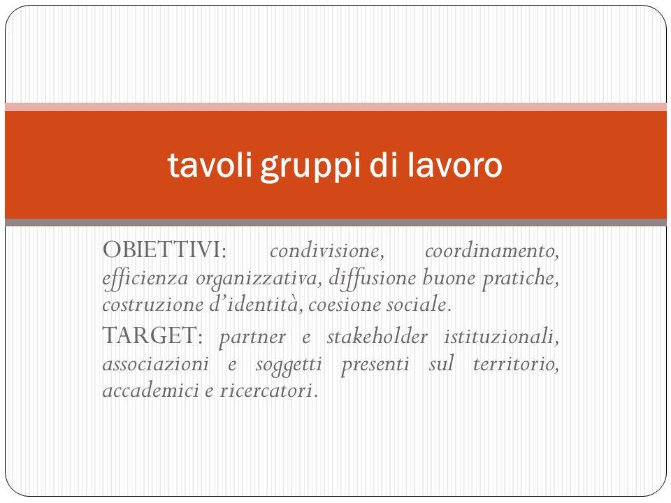 OBIETTIVI: condivisione, coordinamento, efficienza organizzativa, diffusione buone pratiche, costruzione didentità, coesione sociale. TARGET: partner