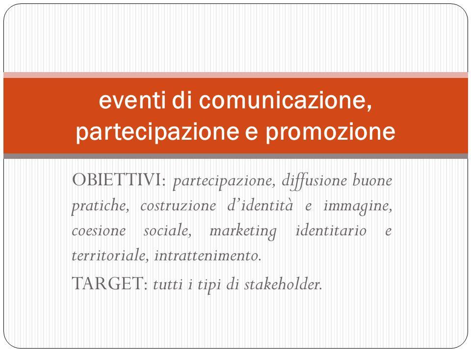 OBIETTIVI: partecipazione, diffusione buone pratiche, costruzione didentità e immagine, coesione sociale, marketing identitario e territoriale, intrat