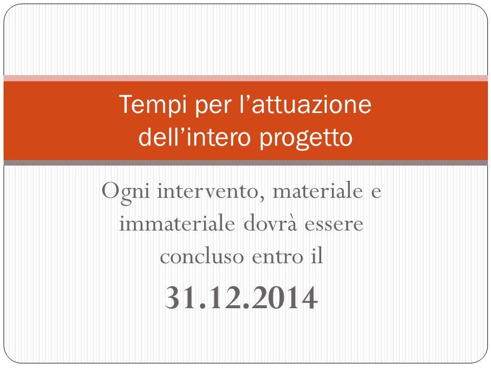Ogni intervento, materiale e immateriale dovrà essere concluso entro il 31.12.2014 Tempi per lattuazione dellintero progetto