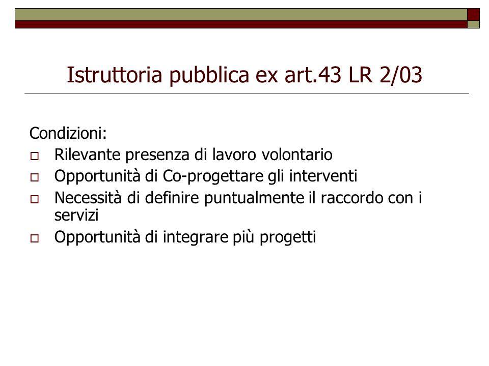 Istruttoria pubblica ex art.43 LR 2/03 Condizioni: Rilevante presenza di lavoro volontario Opportunità di Co-progettare gli interventi Necessità di de
