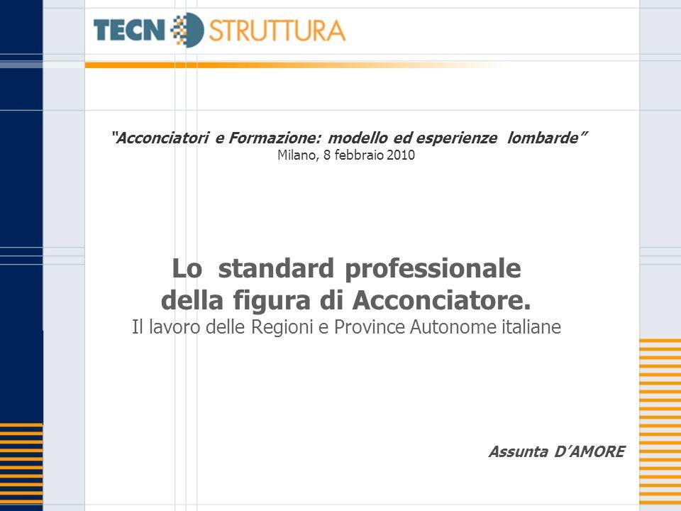 Acconciatori e Formazione: modello ed esperienze lombarde Milano, 8 febbraio 2010 Lo standard professionale della figura di Acconciatore. Il lavoro de