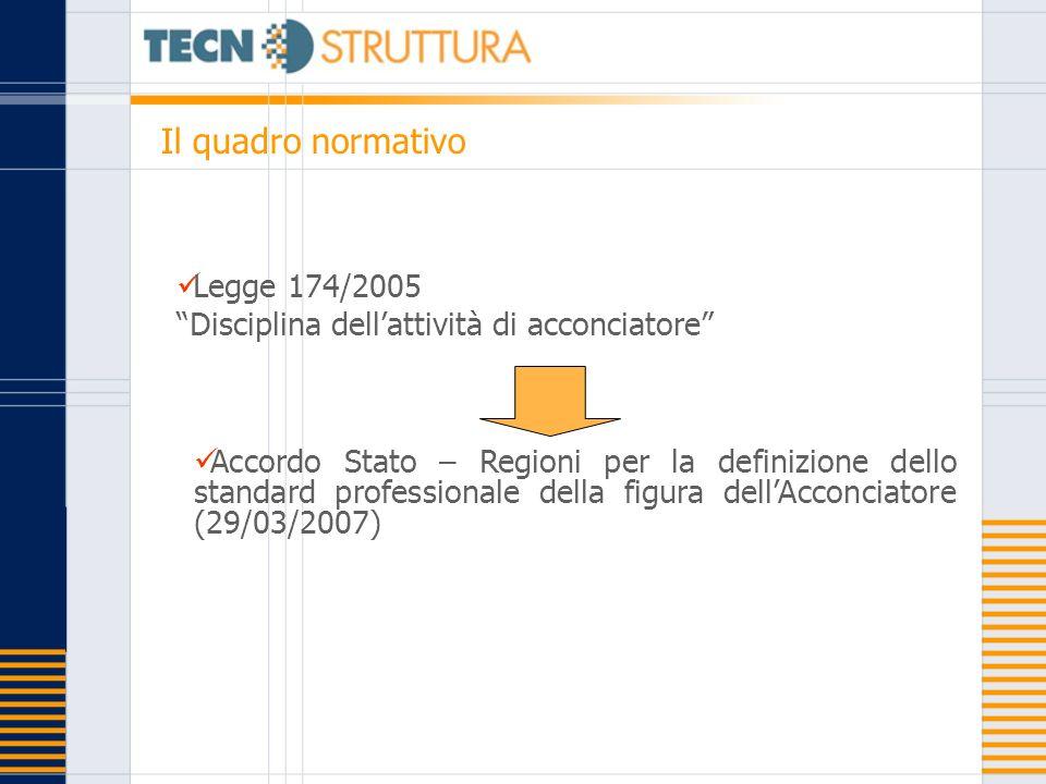Legge 174/2005 Disciplina dellattività di acconciatore Il quadro normativo Accordo Stato – Regioni per la definizione dello standard professionale del