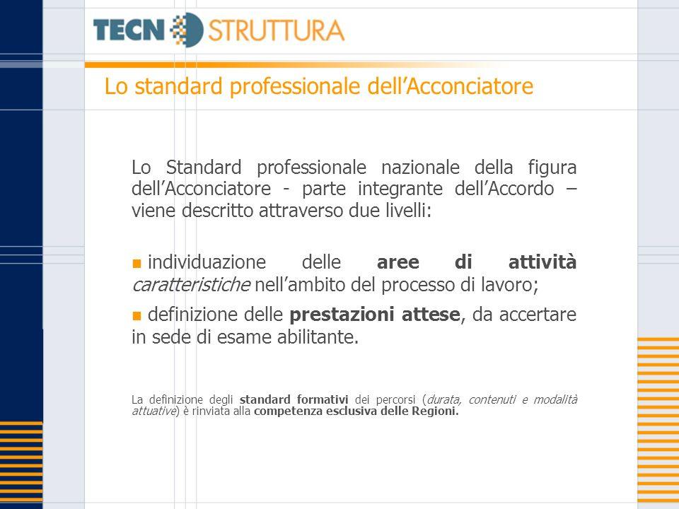 Lo Standard professionale nazionale della figura dellAcconciatore - parte integrante dellAccordo – viene descritto attraverso due livelli: individuazi
