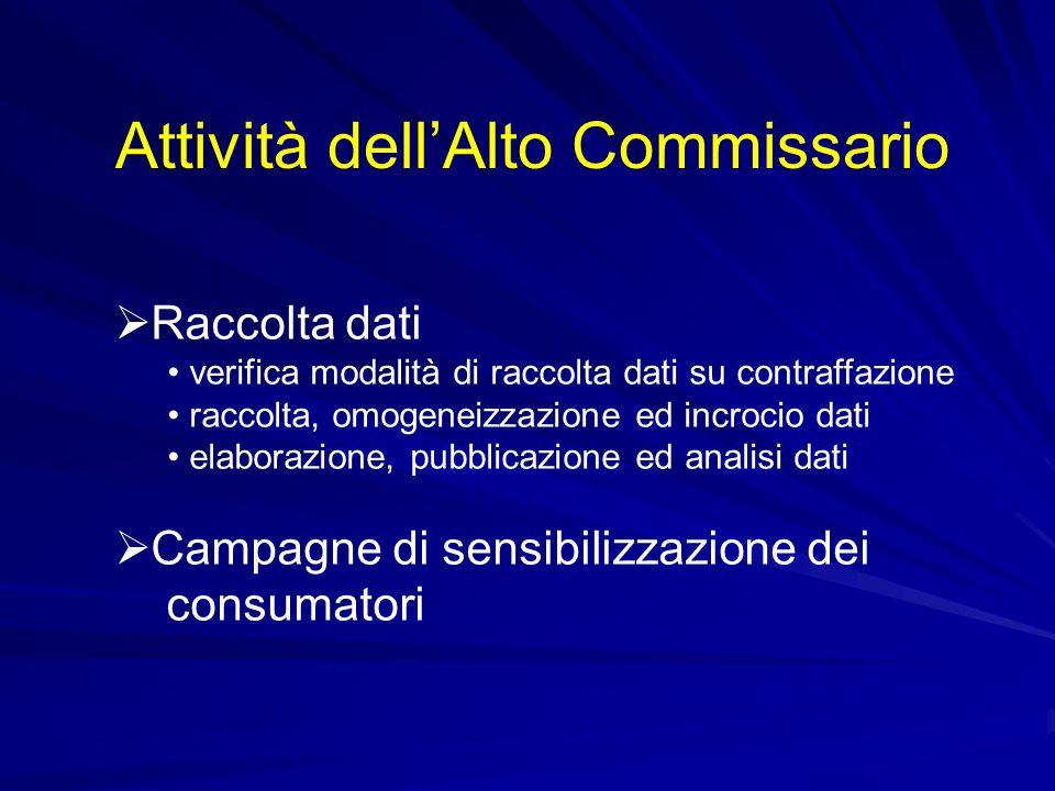Attività dellAlto Commissario Raccolta dati verifica modalità di raccolta dati su contraffazione raccolta, omogeneizzazione ed incrocio dati elaborazi