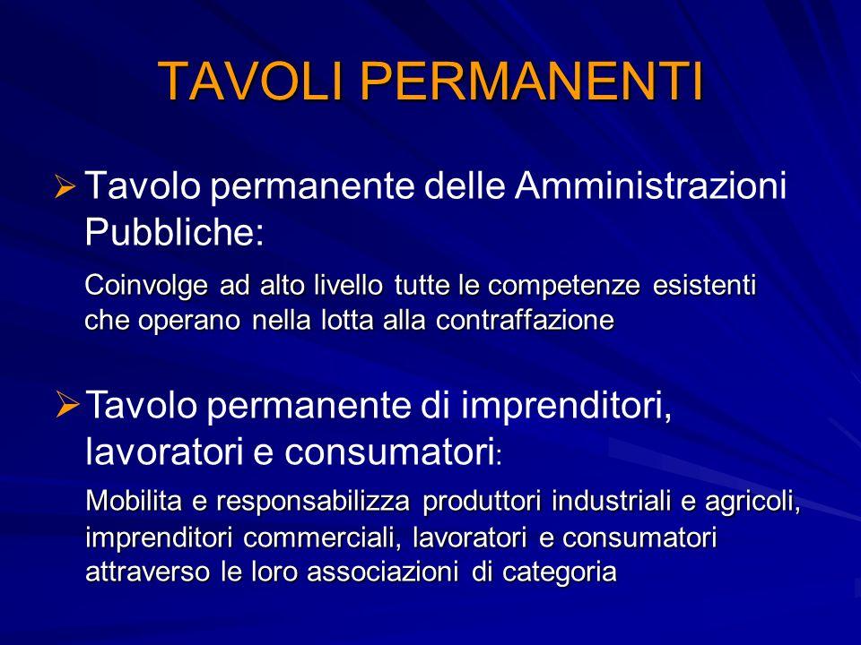 Tavolo permanente delle Amministrazioni Pubbliche: Coinvolge ad alto livello tutte le competenze esistenti che operano nella lotta alla contraffazione