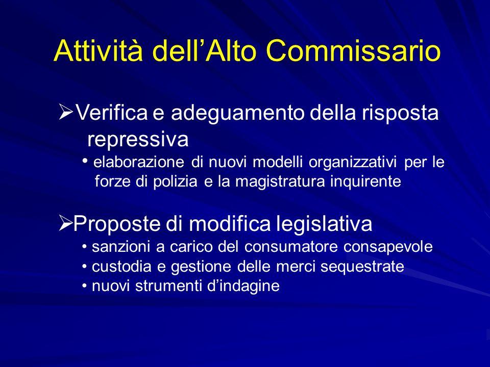 Attività dellAlto Commissario Verifica e adeguamento della risposta repressiva elaborazione di nuovi modelli organizzativi per le forze di polizia e l