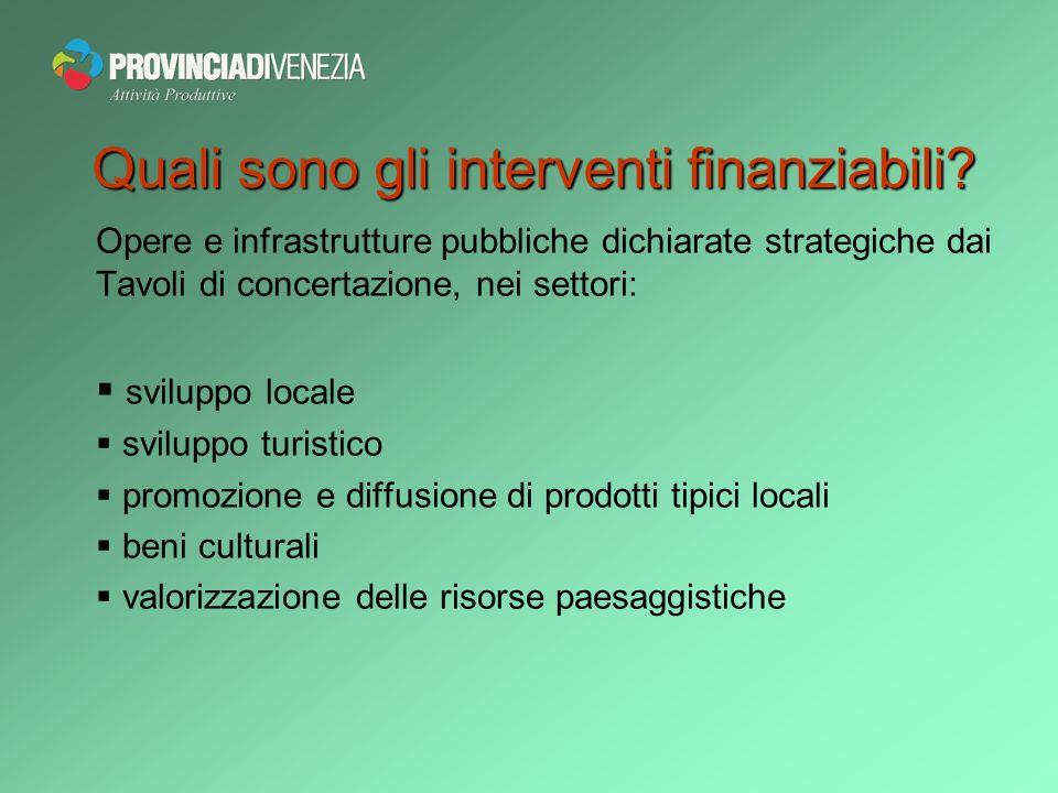 Quali sono gli interventi finanziabili.