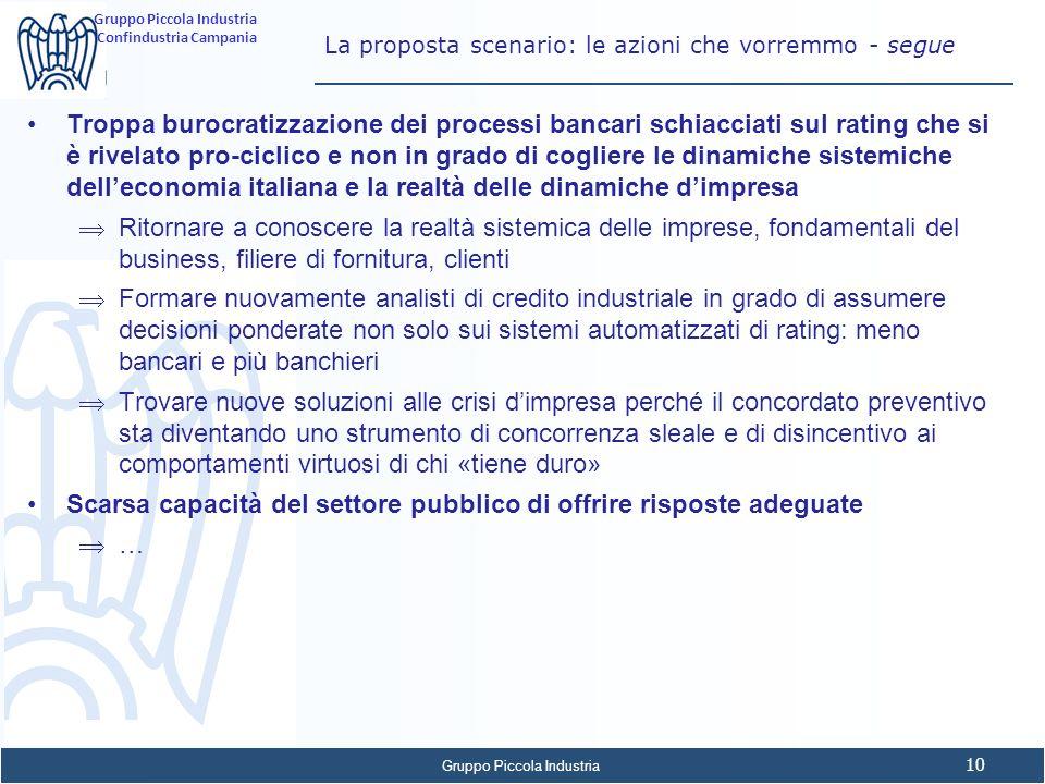 Gruppo Piccola Industria 10 Gruppo Piccola Industria Confindustria Campania La proposta scenario: le azioni che vorremmo - segue Troppa burocratizzazi