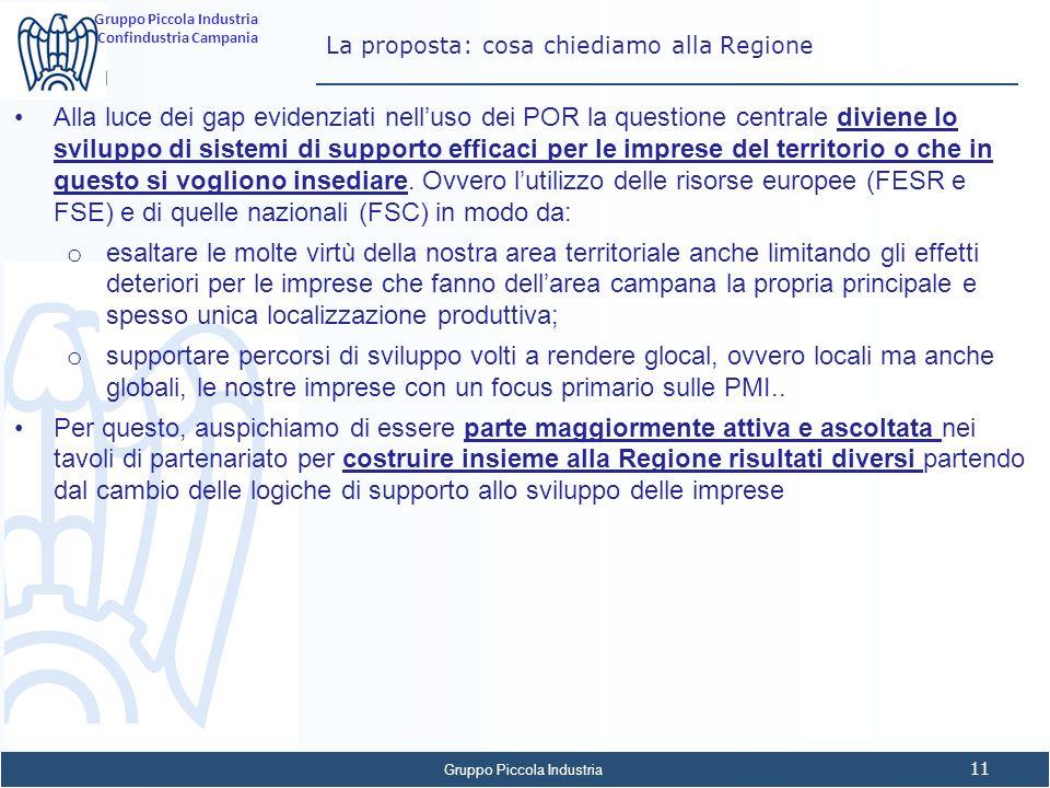 Gruppo Piccola Industria 11 Gruppo Piccola Industria Confindustria Campania La proposta: cosa chiediamo alla Regione Alla luce dei gap evidenziati nel