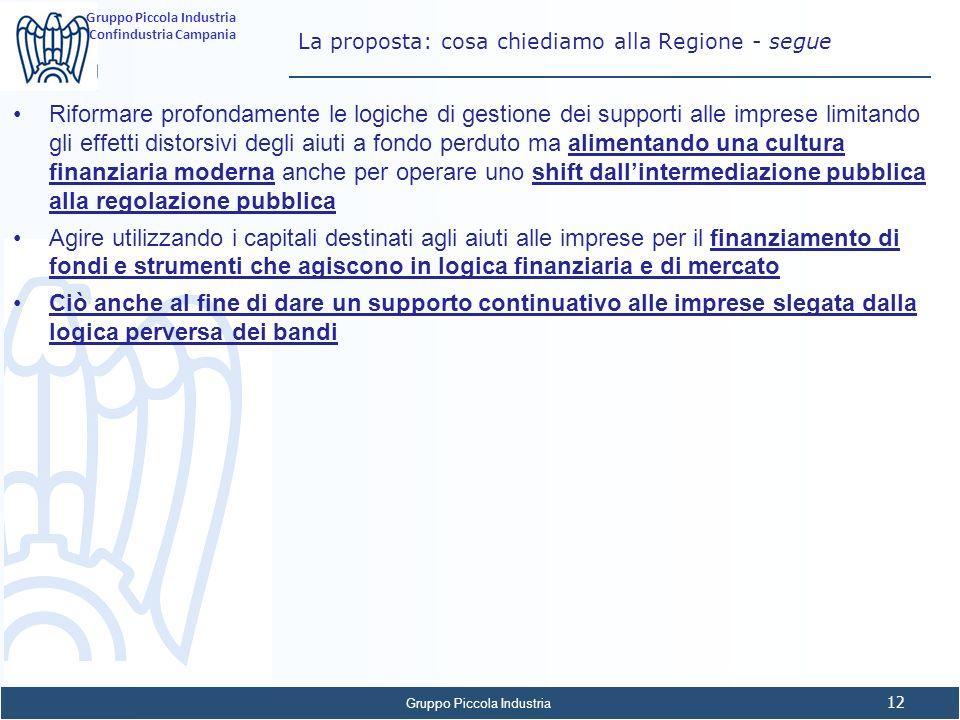 Gruppo Piccola Industria 12 Gruppo Piccola Industria Confindustria Campania La proposta: cosa chiediamo alla Regione - segue Riformare profondamente l