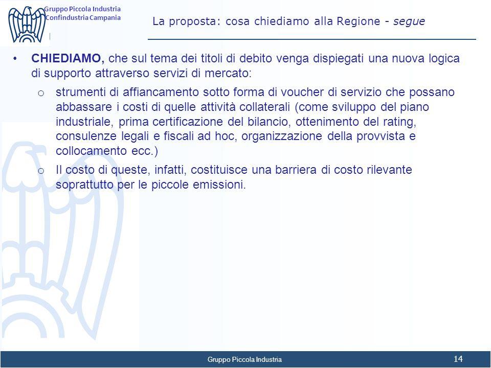 Gruppo Piccola Industria 14 Gruppo Piccola Industria Confindustria Campania La proposta: cosa chiediamo alla Regione - segue CHIEDIAMO, che sul tema d