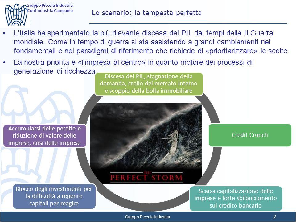 Gruppo Piccola Industria 2 Confindustria Campania Lo scenario: la tempesta perfetta LItalia ha sperimentato la più rilevante discesa del PIL dai tempi