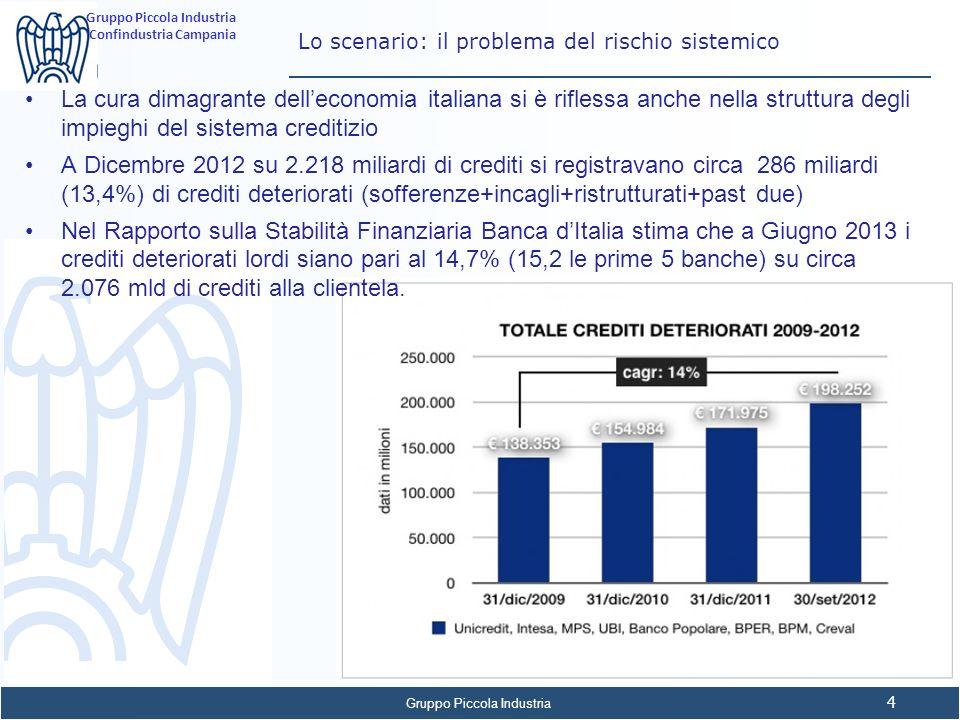 Gruppo Piccola Industria 4 Confindustria Campania Lo scenario: il problema del rischio sistemico La cura dimagrante delleconomia italiana si è rifless