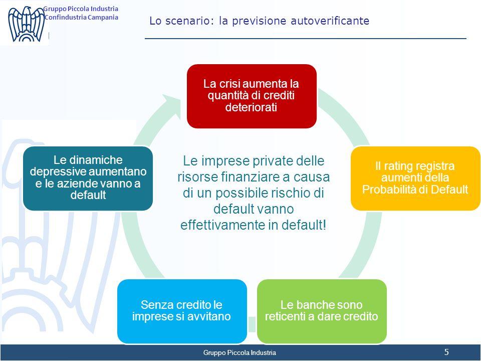 Gruppo Piccola Industria 5 Confindustria Campania Lo scenario: la previsione autoverificante La crisi aumenta la quantità di crediti deteriorati Il ra