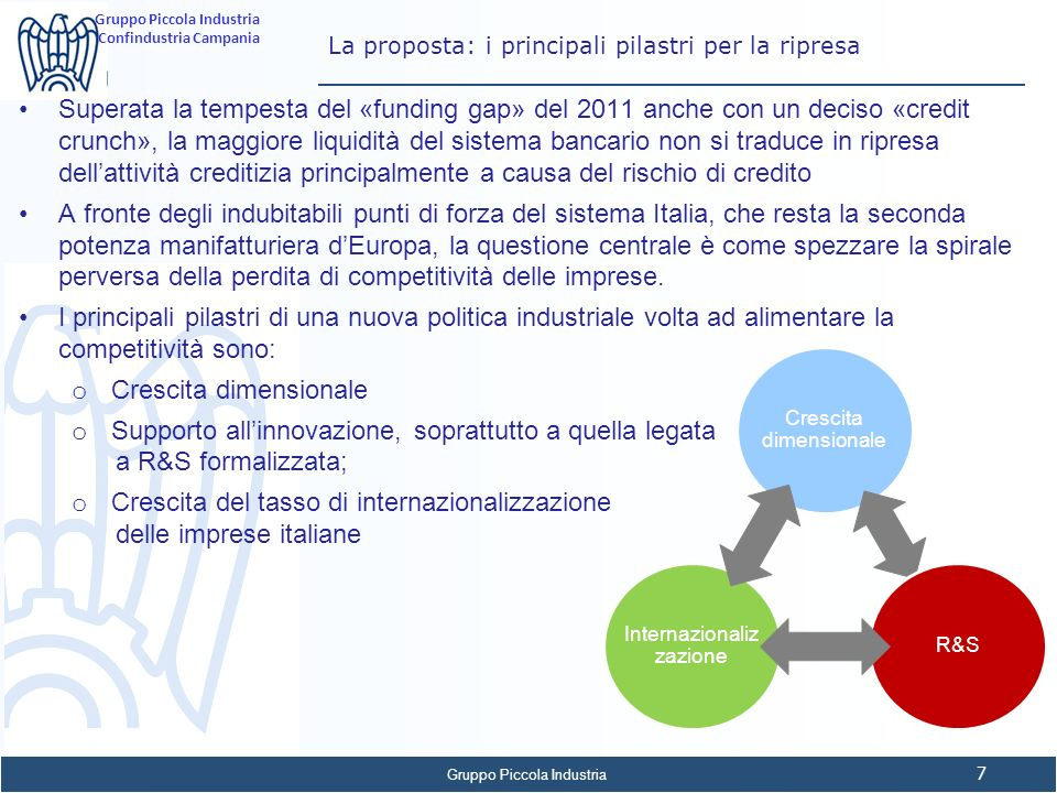 Gruppo Piccola Industria 7 Confindustria Campania La proposta: i principali pilastri per la ripresa Superata la tempesta del «funding gap» del 2011 an