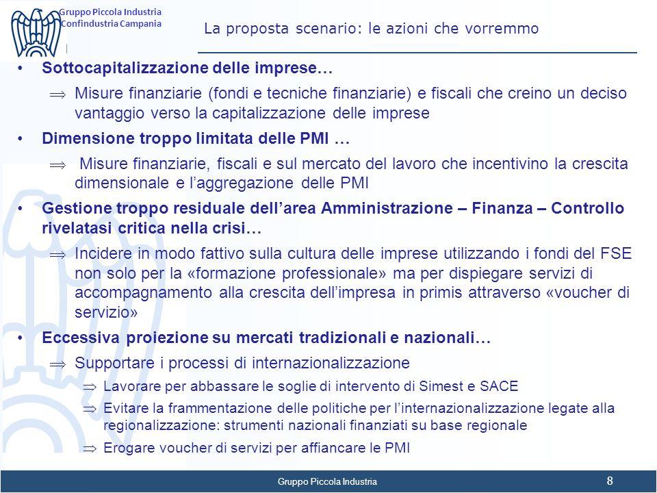 Gruppo Piccola Industria 8 Confindustria Campania La proposta scenario: le azioni che vorremmo Sottocapitalizzazione delle imprese… Misure finanziarie