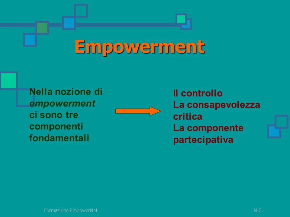 N.C.Formazione EmpowerNet Empowerment Nella nozione di empowerment ci sono tre componenti fondamentali Il controllo La consapevolezza critica La componente partecipativa