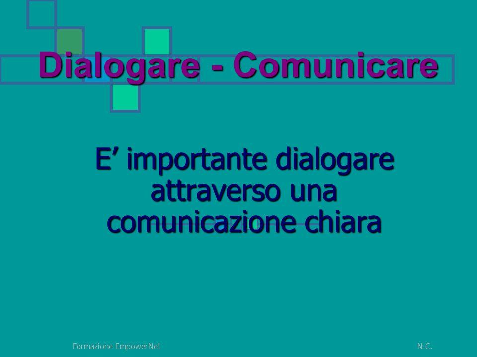 N.C.Formazione EmpowerNet E importante dialogare attraverso una comunicazione chiara Dialogare - Comunicare