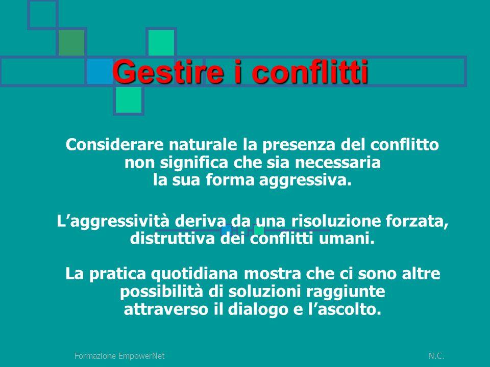N.C.Formazione EmpowerNet Considerare naturale la presenza del conflitto non significa che sia necessaria la sua forma aggressiva.