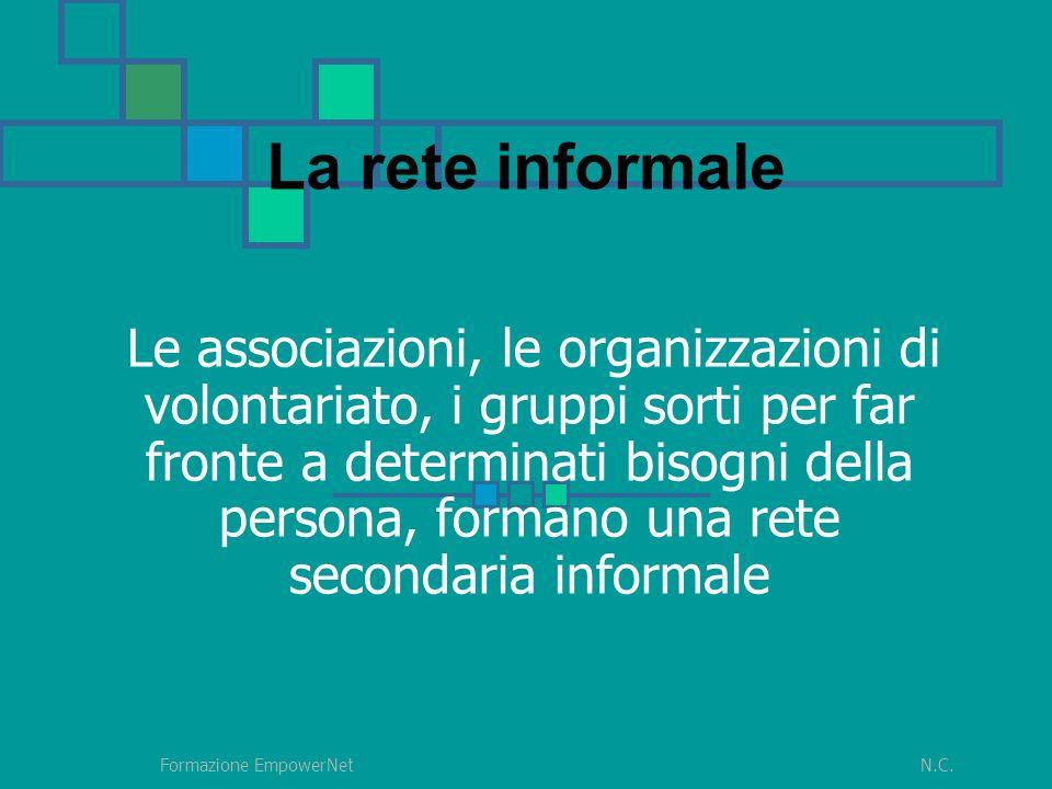 N.C.Formazione EmpowerNet Le associazioni, le organizzazioni di volontariato, i gruppi sorti per far fronte a determinati bisogni della persona, formano una rete secondaria informale La rete informale