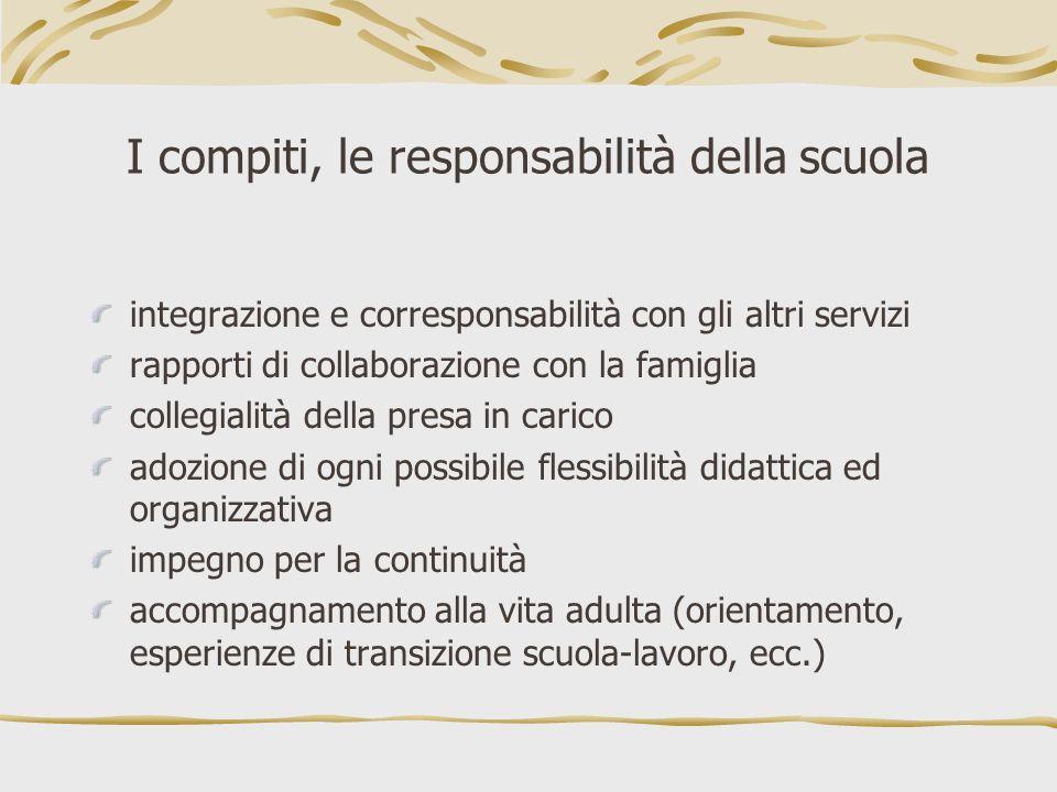 I compiti, le responsabilità della scuola integrazione e corresponsabilità con gli altri servizi rapporti di collaborazione con la famiglia collegiali