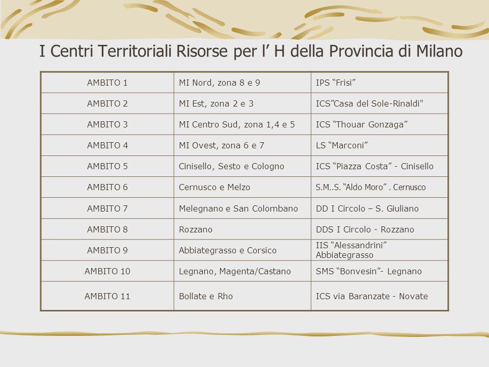 I Centri Territoriali Risorse per l H della Provincia di Milano AMBITO 1MI Nord, zona 8 e 9IPS Frisi AMBITO 2MI Est, zona 2 e 3ICS Casa del Sole-Rinal