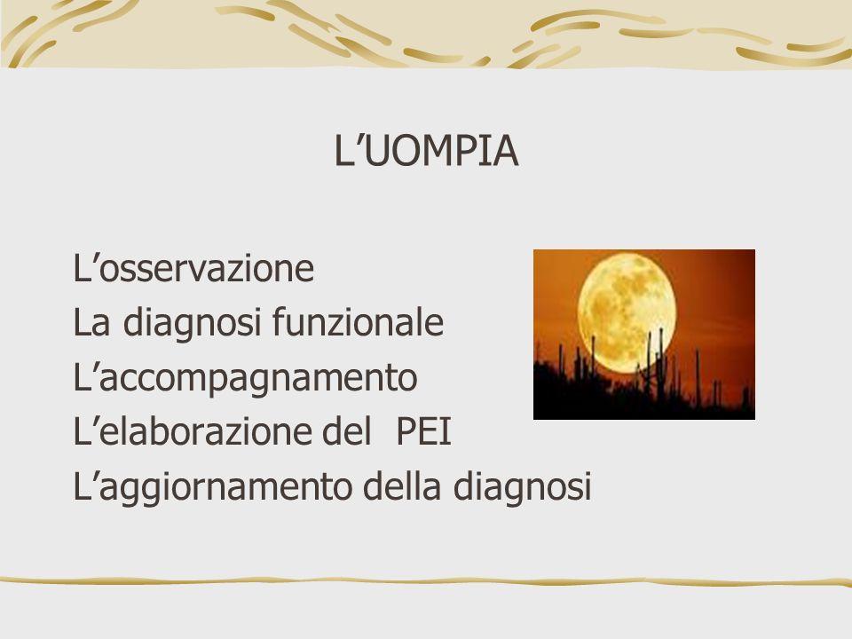 LUOMPIA Losservazione La diagnosi funzionale Laccompagnamento Lelaborazione del PEI Laggiornamento della diagnosi