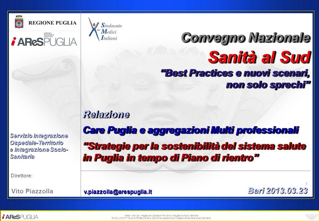 Servizio Integrazione Ospedale-Territorio e Integrazione Socio- Sanitaria Direttore: Vito Piazzolla : Bari 2013.03.23 v.piazzolla@arespuglia.it Conveg