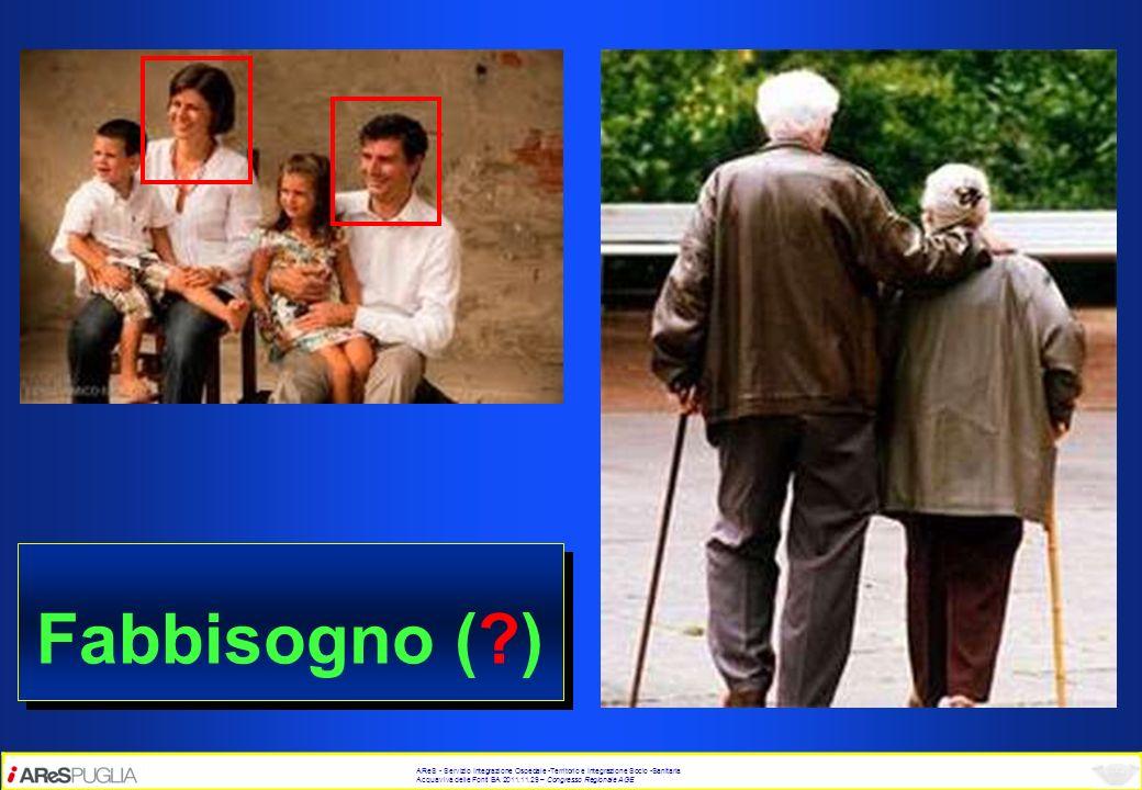 AReS - Servizio Integrazione Ospedale -Territorio e Integrazione Socio -Sanitaria Acquaviva delle Fonti BA 2011.11.29 – Congresso Regionale AGE Fabbis