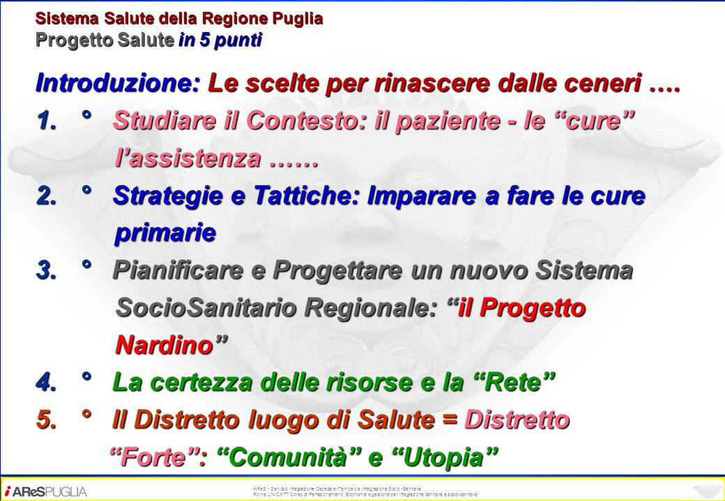 Sistema Salute della Regione Puglia Progetto Salute in 5 punti Introduzione: Le scelte per rinascere dalle ceneri …. 1.° Studiare il Contesto: il pazi
