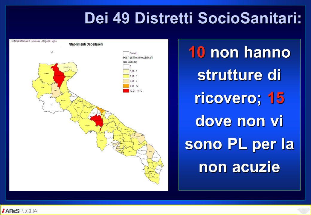 Dei 49 Distretti SocioSanitari: 10 non hanno strutture di ricovero; 15 dove non vi sono PL per la non acuzie