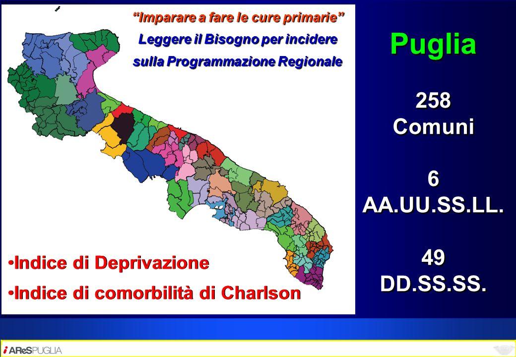 Puglia 258 Comuni 6 AA.UU.SS.LL. 49 DD.SS.SS. Puglia 258 Comuni 6 AA.UU.SS.LL. 49 DD.SS.SS. Indice di Deprivazione Indice di comorbilità di Charlson I