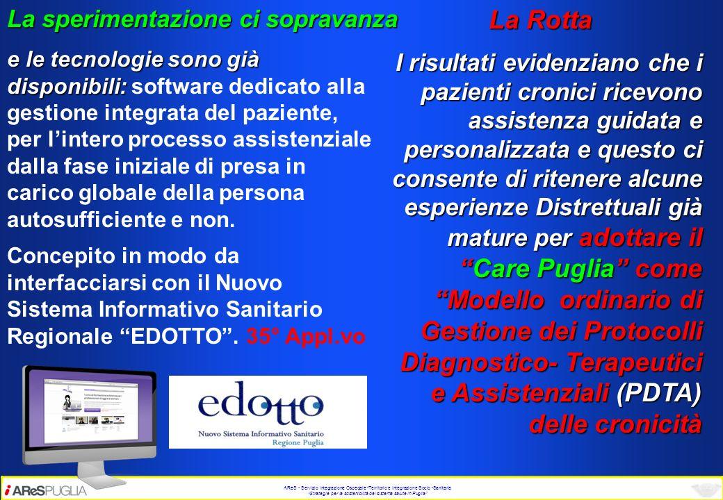 AReS - Servizio Integrazione Ospedale -Territorio e Integrazione Socio -Sanitaria Strategie per la sostenibilità del sistema salute in Puglia La Rotta