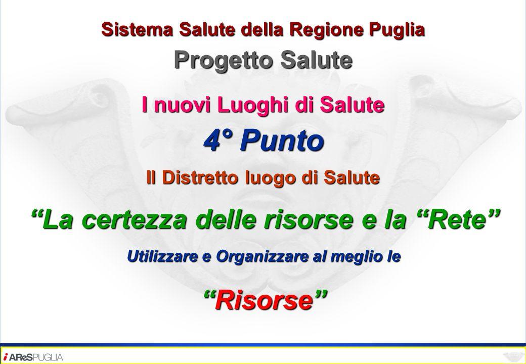 Sistema Salute della Regione Puglia Progetto Salute I nuovi Luoghi di Salute 4° Punto Il Distretto luogo di Salute La certezza delle risorse e la Rete