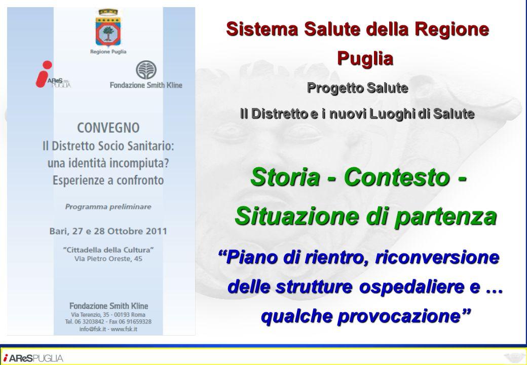Sistema Salute della Regione Puglia Progetto Salute Il Distretto e i nuovi Luoghi di Salute Storia - Contesto - Situazione di partenza Piano di rientr