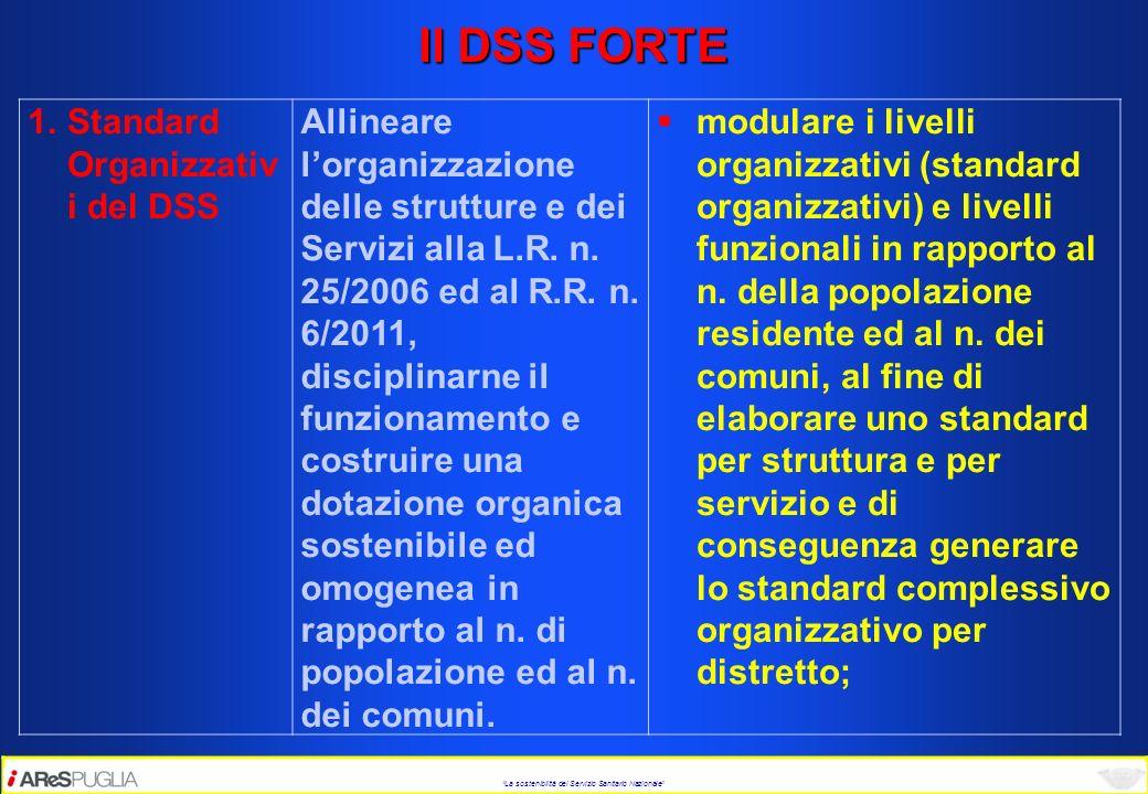 La sostenibilità del Servizio Sanitario Nazionale Il DSS FORTE 1.Standard Organizzativ i del DSS Allineare lorganizzazione delle strutture e dei Servi