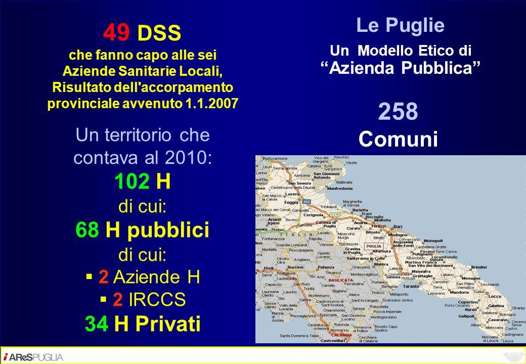 49 DSS che fanno capo alle sei Aziende Sanitarie Locali, Risultato dell'accorpamento provinciale avvenuto 1.1.2007 Un territorio che contava al 2010: