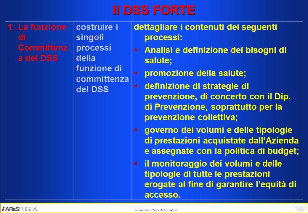 La sostenibilità del Servizio Sanitario Nazionale 1.La funzione di Committenz a del DSS costruire i singoli processi della funzione di committenza del