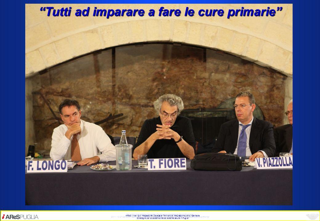 AReS - Servizio Integrazione Ospedale -Territorio e Integrazione Socio -Sanitaria Strategie per la sostenibilità del sistema salute in Puglia Servizio