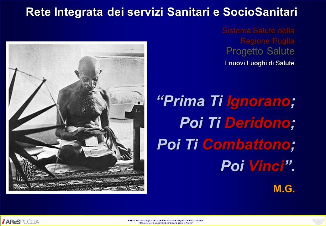 AReS - Servizio Integrazione Ospedale -Territorio e Integrazione Socio -Sanitaria Strategie per la sostenibilità del sistema salute in Puglia Prima Ti