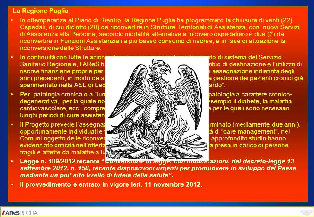 La Regione Puglia In ottemperanza al Piano di Rientro, la Regione Puglia ha programmato la chiusura di venti (22) Ospedali, di cui diciotto (20) da ri