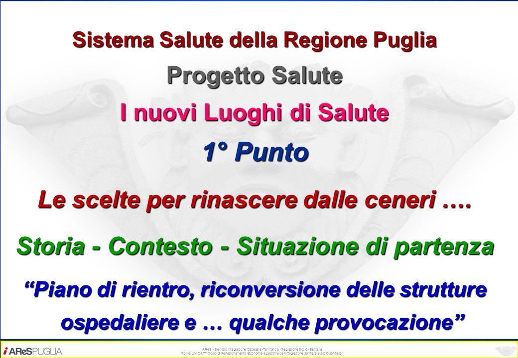 Sistema Salute della Regione Puglia Progetto Salute I nuovi Luoghi di Salute 1° Punto Le scelte per rinascere dalle ceneri …. Storia - Contesto - Situ