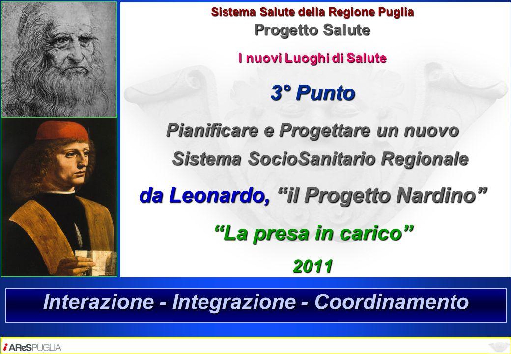 Sistema Salute della Regione Puglia Progetto Salute I nuovi Luoghi di Salute 3° Punto Pianificare e Progettare un nuovo Sistema SocioSanitario Regiona