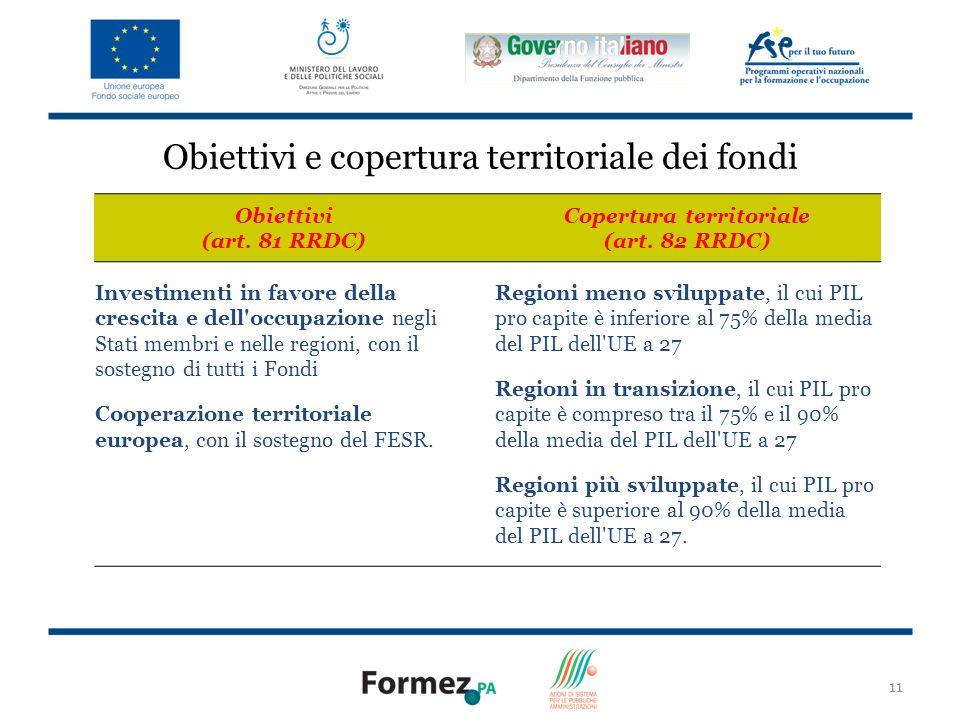 11 Obiettivi e copertura territoriale dei fondi Obiettivi (art.