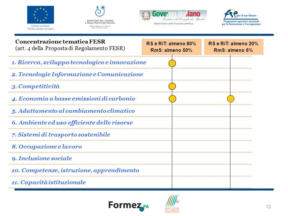 13 Concentrazione tematica FESR (art.4 della Proposta di Regolamento FESR) 1.